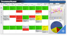 TrainingPeaks Athlete Edition - Calendar & Dashboard
