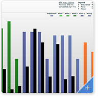 TrainingPeaks Annual Training Plan - Graph View