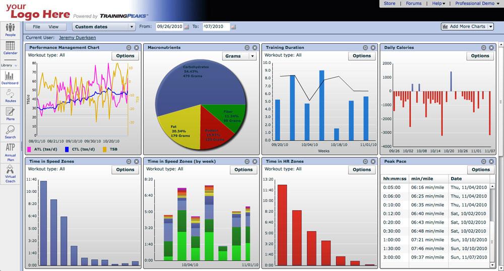 Web metrics software : Top Semrush Reviews