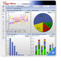 TrainingPeaks Coach Edition - Dashboard